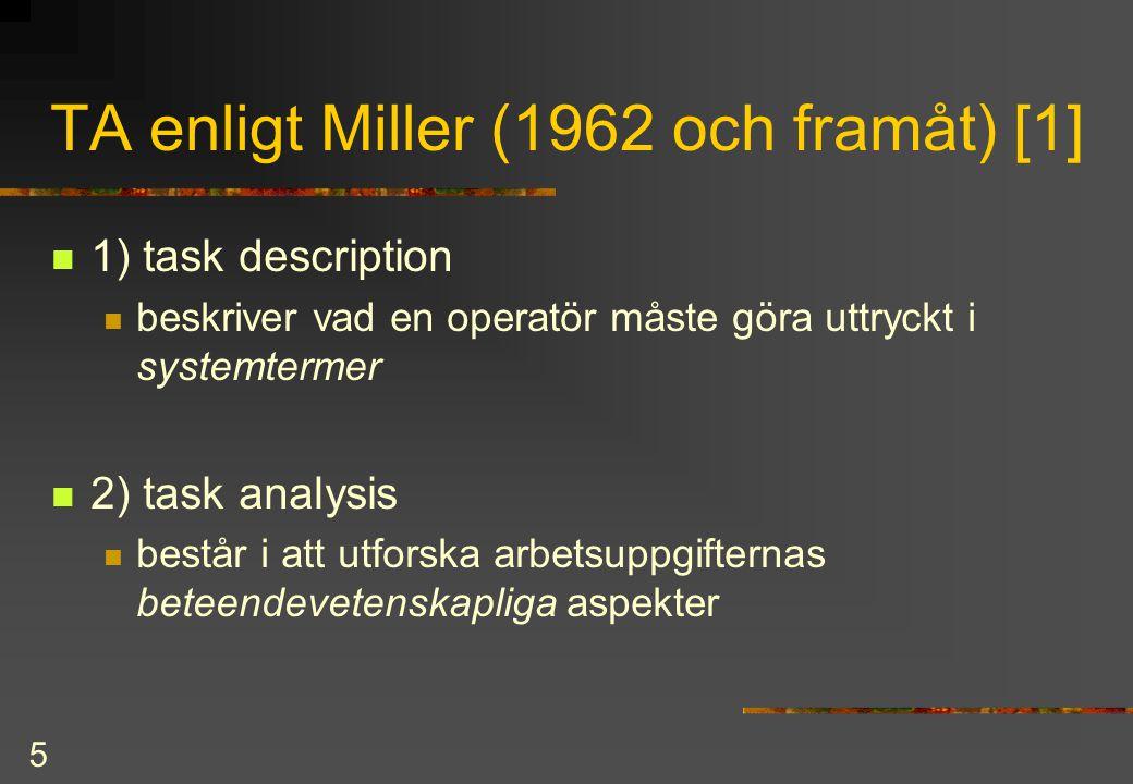 TA enligt Miller (1962 och framåt) [1]